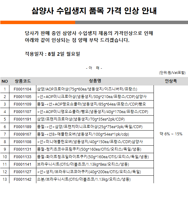 삼양사인상.png