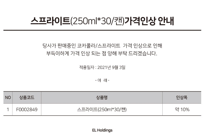 210903스프라이트(250ml 30캔)가격인상.jpg