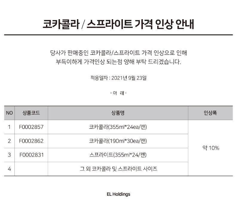 210910코카콜라 스프라이트 가격인상.jpg